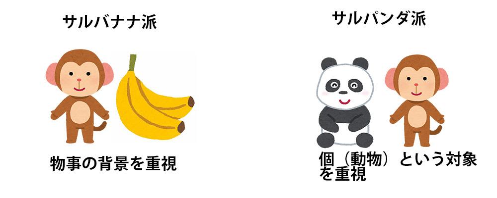サルとバナナグループ サルとパンダグループ