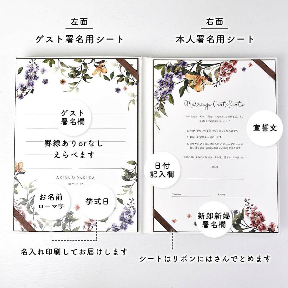 少人数専用結婚証明書の内容説明